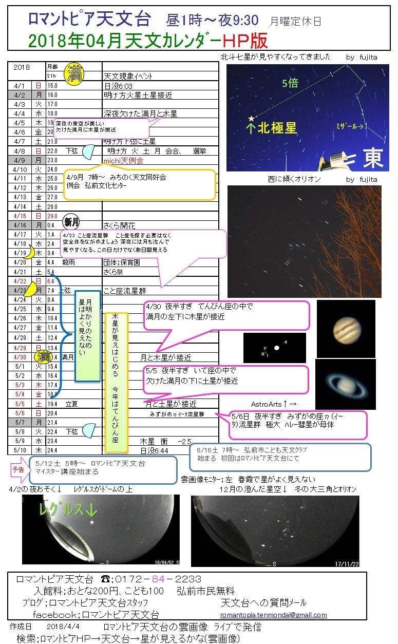 星と森のロマントピア 天文台「銀河」天文カレンダー 2018年4月