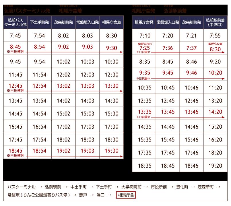 弘南バス 弘前~相馬線バス時刻表