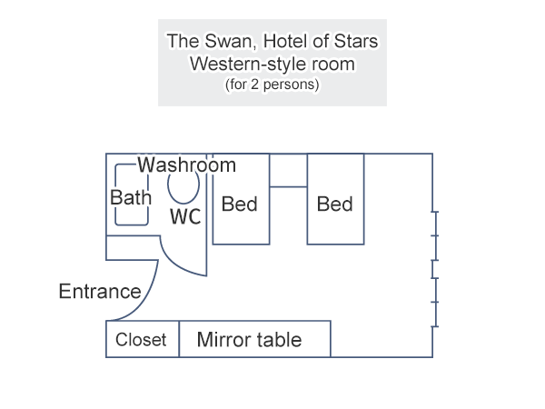 Image of Western style room layout